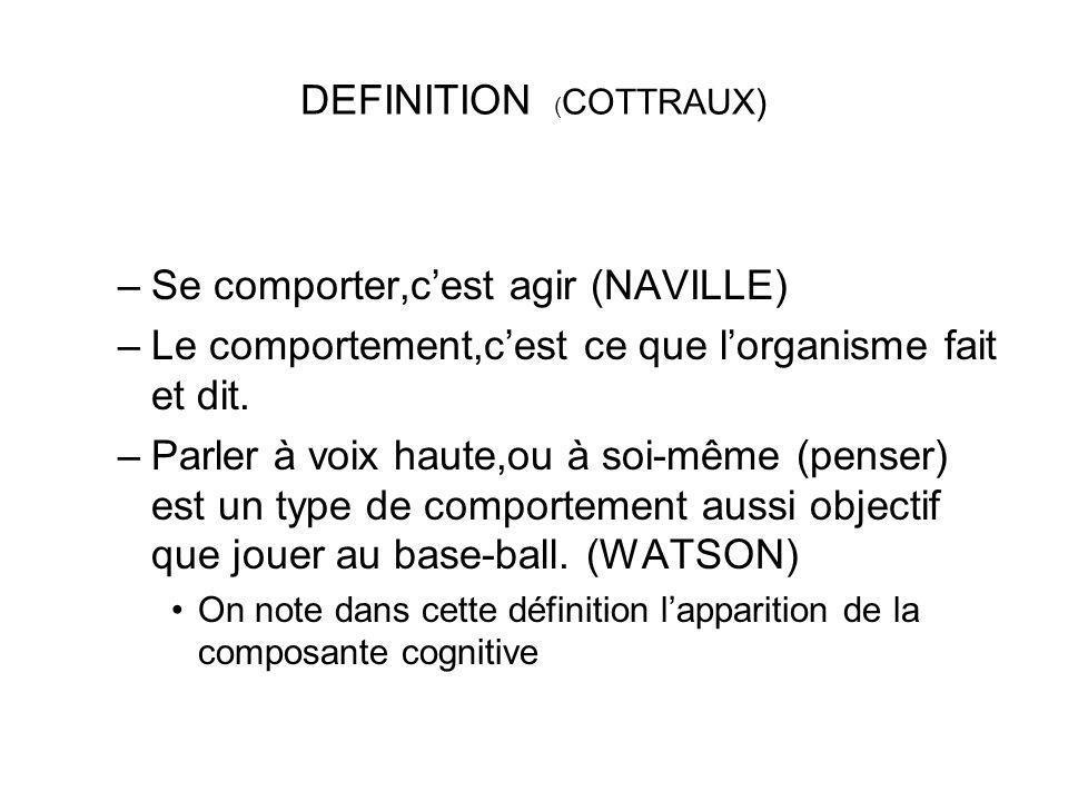 DEFINITION ( COTTRAUX) –Se comporter,cest agir (NAVILLE) –Le comportement,cest ce que lorganisme fait et dit. –Parler à voix haute,ou à soi-même (pens