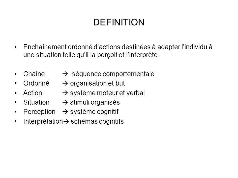 DEFINITION Enchaînement ordonné dactions destinées à adapter lindividu à une situation telle quil la perçoit et linterprète. Chaîne séquence comportem