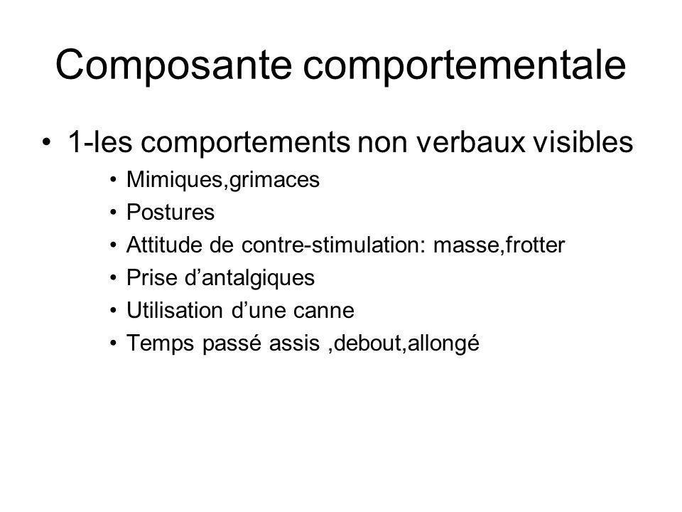 Composante comportementale 1-les comportements non verbaux visibles Mimiques,grimaces Postures Attitude de contre-stimulation: masse,frotter Prise dantalgiques Utilisation dune canne Temps passé assis,debout,allongé