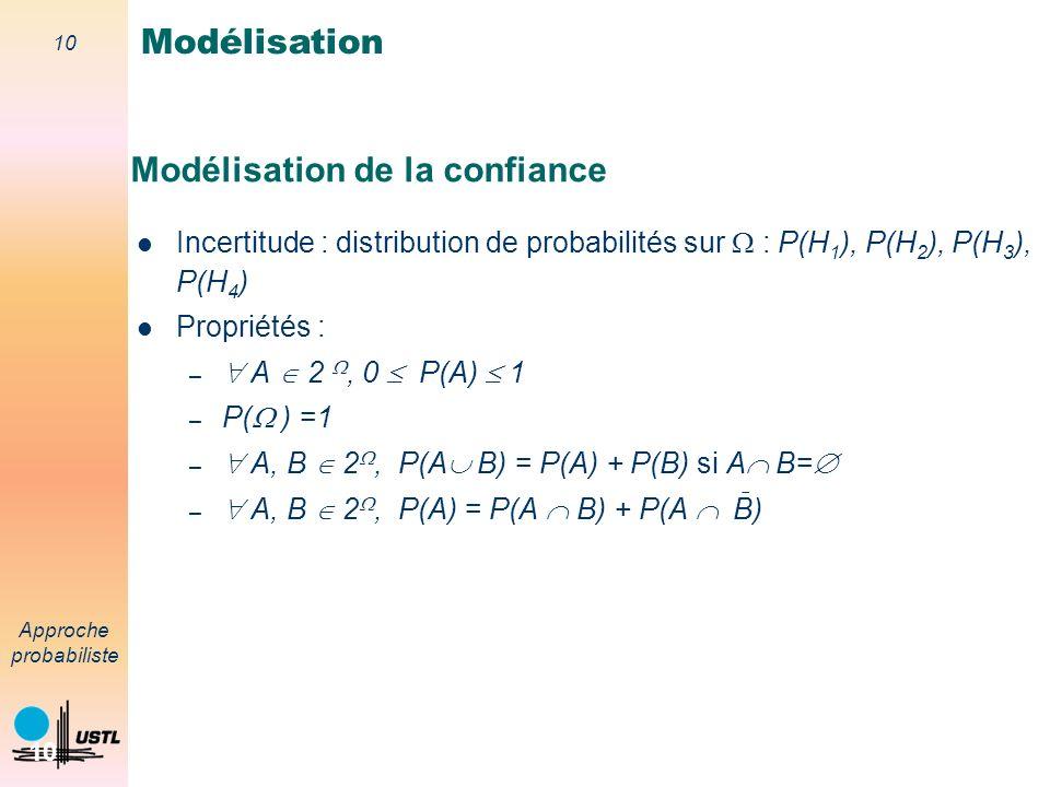 9 Approche probabiliste 9 Modélisation de la précision Précision : distribution de probabilité sur l espace de définition continu Probabilité que X [a,b], si la mesure est d.