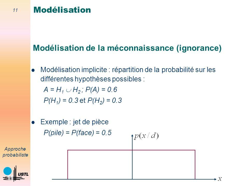 10 Approche probabiliste 10 Incertitude : distribution de probabilités sur : P(H 1 ), P(H 2 ), P(H 3 ), P(H 4 ) Propriétés : – A 2, 0 P(A) 1 – P( ) =1 – A, B 2, P(A B) = P(A) + P(B) si A B= – A, B 2, P(A) = P(A B) + P(A B) Modélisation de la confiance Modélisation
