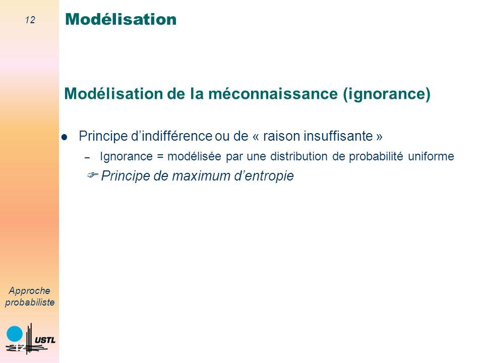 11 Approche probabiliste 11 Modélisation de la méconnaissance (ignorance) Modélisation implicite : répartition de la probabilité sur les différentes hypothèses possibles : A = H 1 H 2 ; P(A) = 0.6 P(H 1 ) = 0.3 et P(H 2 ) = 0.3 Exemple : jet de pièce P(pile) = P(face) = 0.5 Modélisation