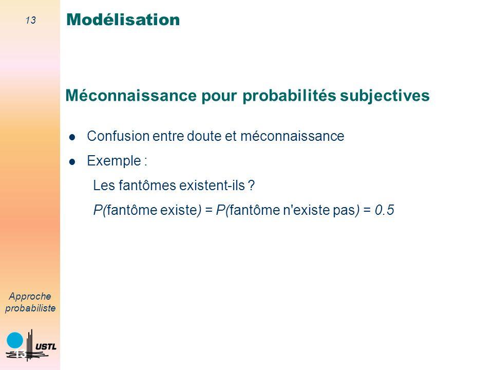 12 Approche probabiliste 12 Modélisation de la méconnaissance (ignorance) Principe dindifférence ou de « raison insuffisante » – Ignorance = modélisée par une distribution de probabilité uniforme Principe de maximum dentropie Modélisation