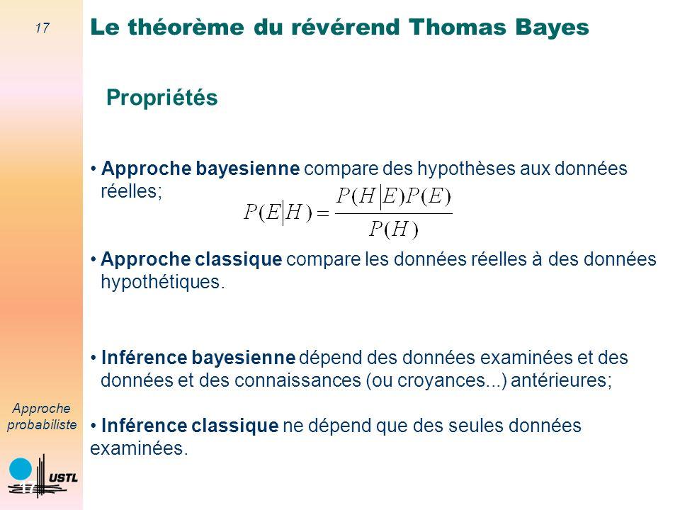 16 Approche probabiliste 16 Le théorème du révérend Thomas Bayes Théorème de Bayes: conséquence immédiate de la loi de composition des probabilités (qui est nécessairement un des axiomes fondamentaux de toute théorie des probabilités).