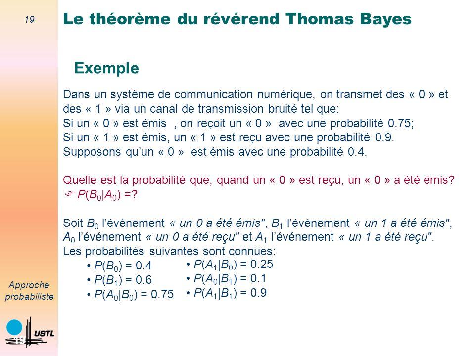 18 Approche probabiliste 18 Le théorème du révérend Thomas Bayes Propriétés Soit (B i ),i=1...N, une partition de lespace et A un événement.
