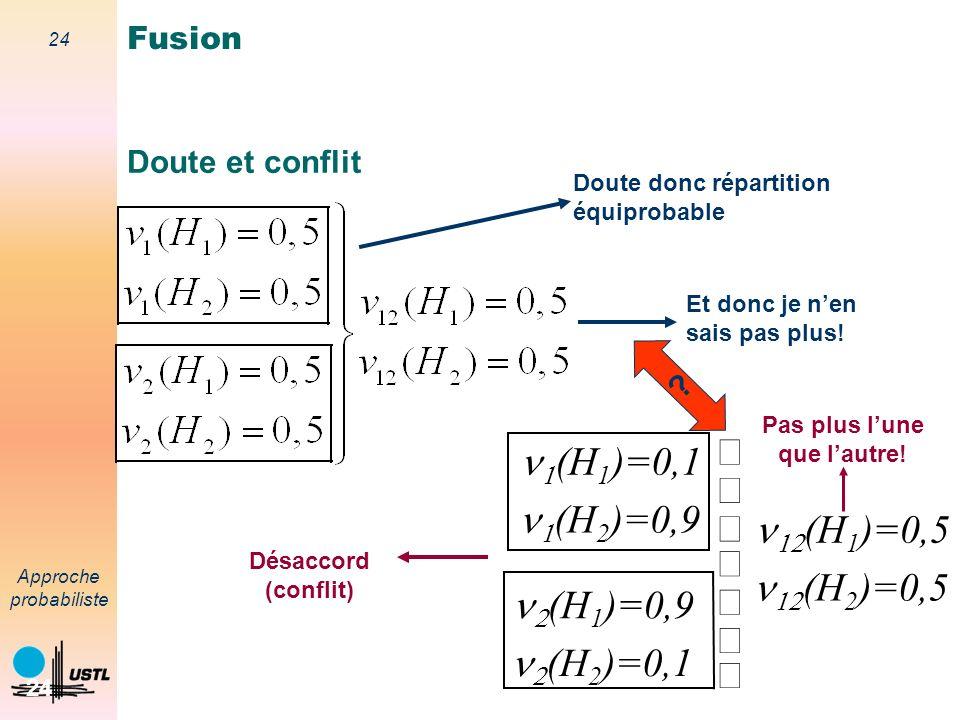 23 Approche probabiliste 23 Modélisation du conflit Notion de conflit n existe pas Combinaison concordante normalisée Conflit total : la mesure de vraisemblance n est plus possible Fusion Problème!