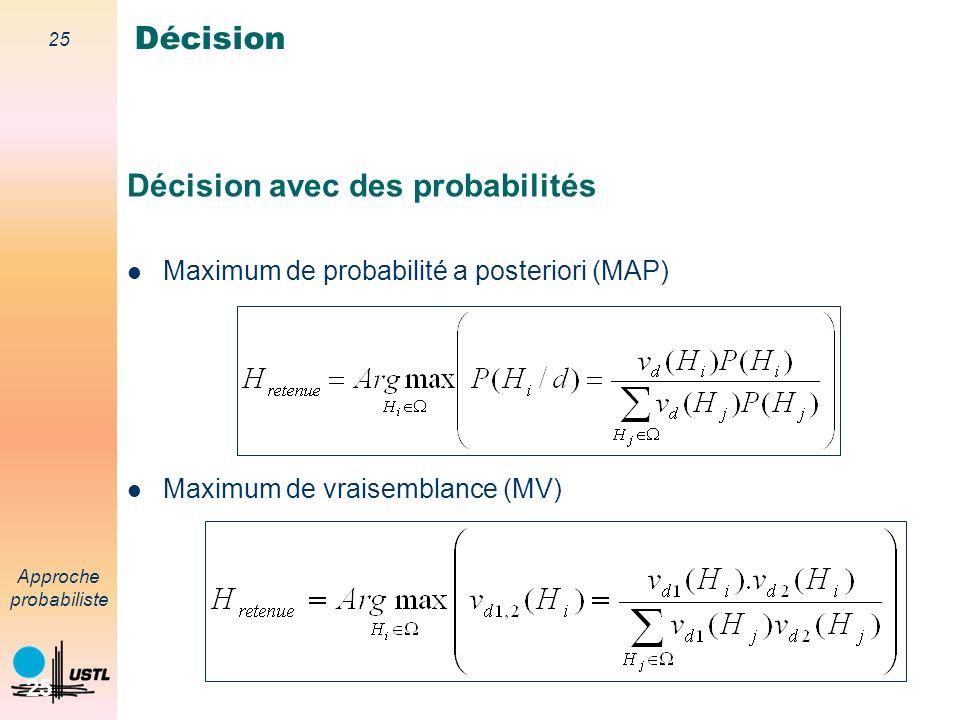 24 Approche probabiliste 24 Doute et conflit Fusion Doute donc répartition équiprobable Et donc je nen sais pas plus.