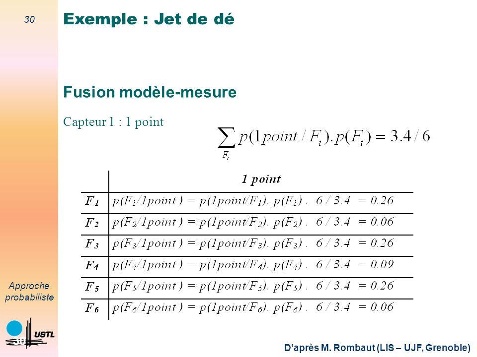 29 Approche probabiliste 29 Probabilités a priori Probabilités conditionnelles p(point/face) = v point (face) p(F 1 )= 1/6 p(F 2 )= 1/6 p(F 3 )= 1/6 p(F 4 )= 1/6 p(F 5 )= 1/6 p(F 6 )= 1/6 p(face) Exemple : Jet de dé Daprès M.