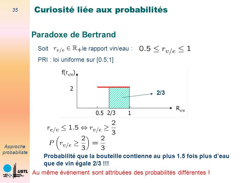 34 Approche probabiliste 34 Paradoxe de Bertrand Curiosité liée aux probabilités Soitle rapport eau/vin : PRI : loi uniforme sur [1;2] Probabilité que la bouteille contienne au plus 1.5 fois plus deau que de vin égale 0.5 0.5