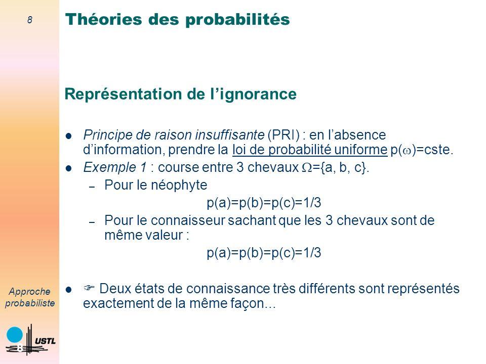 28 Approche probabiliste 28 Fusion : modèle - mesure Information disponible – distribution de probabilité a priori P(H i ) – distribution de vraisemblance P(d/H i )=v d (H i ) probabilité a posteriori Exemple : Jet de dé