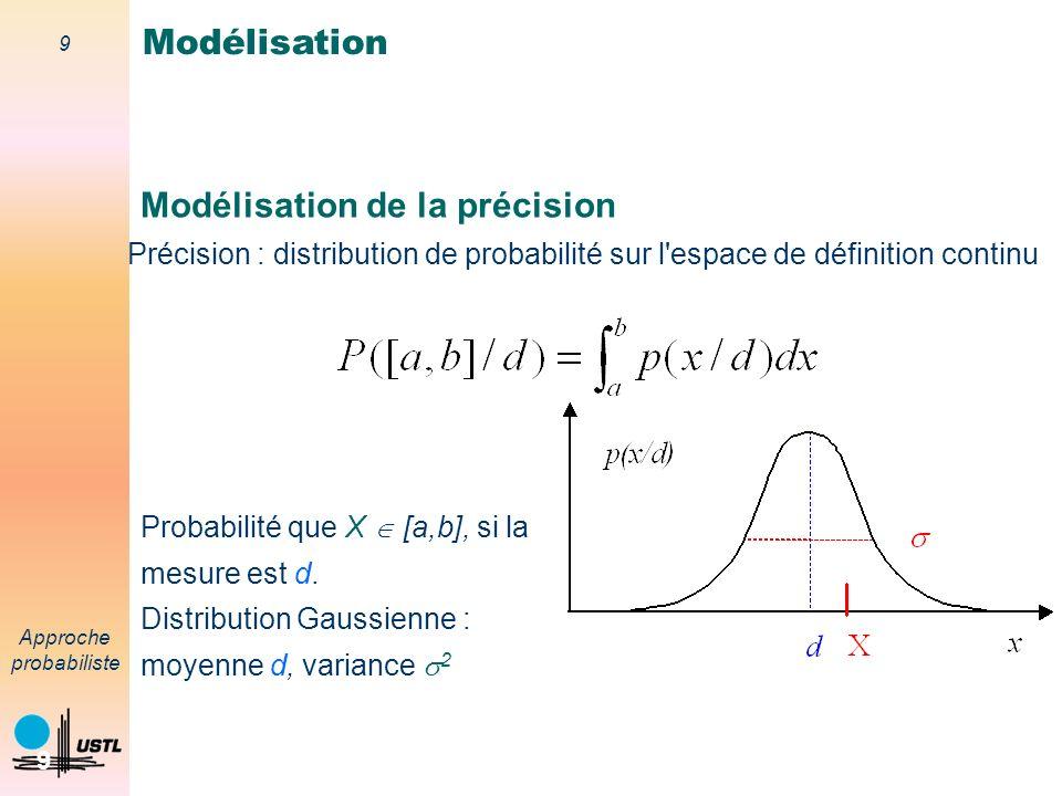 8 Approche probabiliste 8 Représentation de lignorance Principe de raison insuffisante (PRI) : en labsence dinformation, prendre la loi de probabilité uniforme p( )=cste.