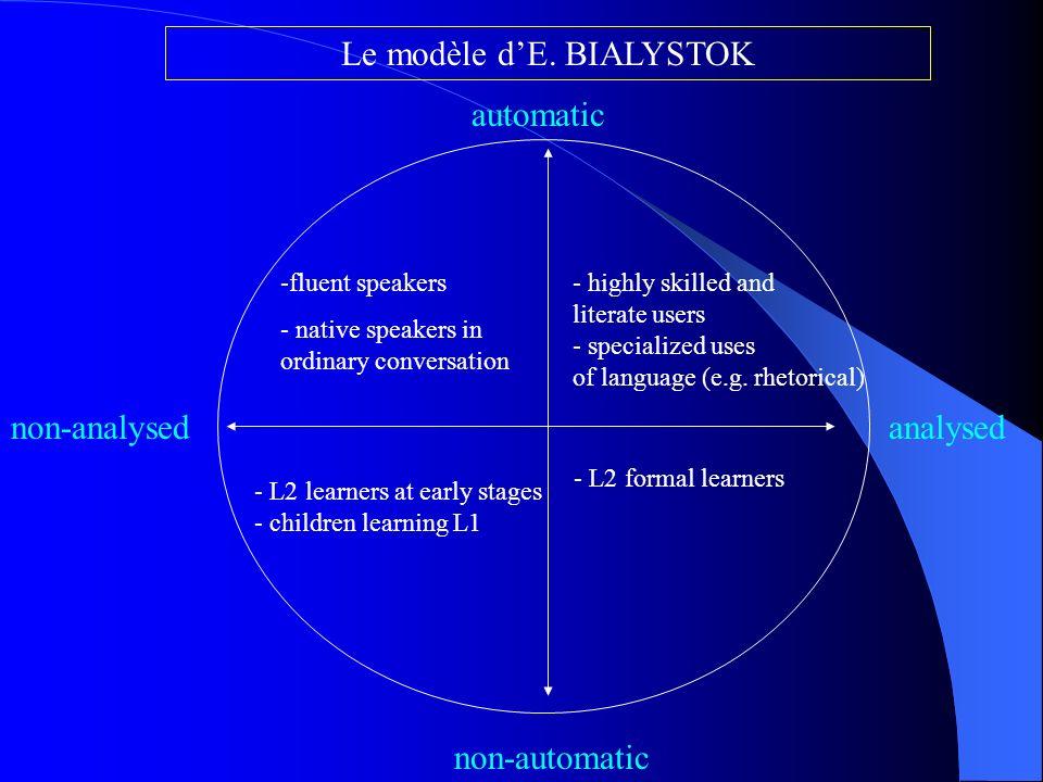 2. Positions dinterface Idée de base Linstruction formelle facilite lacquisition en fournissant à lapprenant (1) des règles grammaticales et (2) des o
