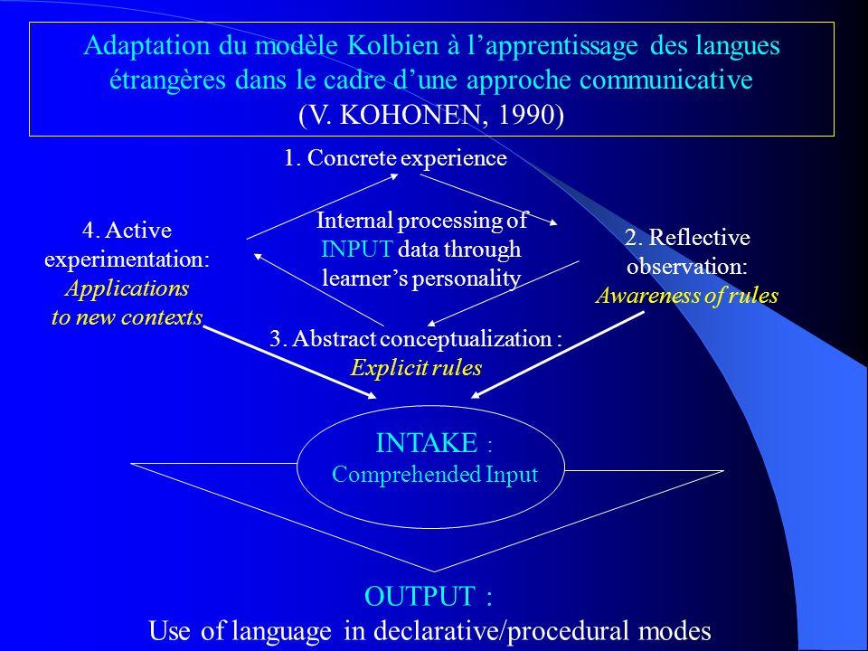 1. Expérience concrète vécue 2. Observation réflexive 3. Conceptualisation abstraite 4. Expérimentation active PREHNSIONPREHNSION TRAITEMENT Méthode i
