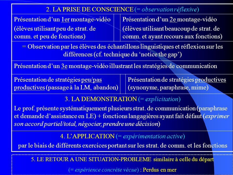 Exemples du parcours complet du cycle expérientiel 1. Séquence didactique expérimentale réalisée dans le cadre dun programme de recherche-action sur l
