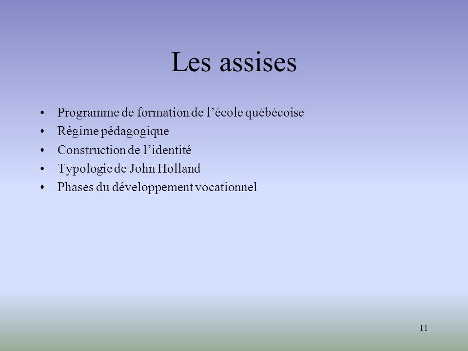 11 Les assises Programme de formation de lécole québécoise Régime pédagogique Construction de lidentité Typologie de John Holland Phases du développement vocationnel
