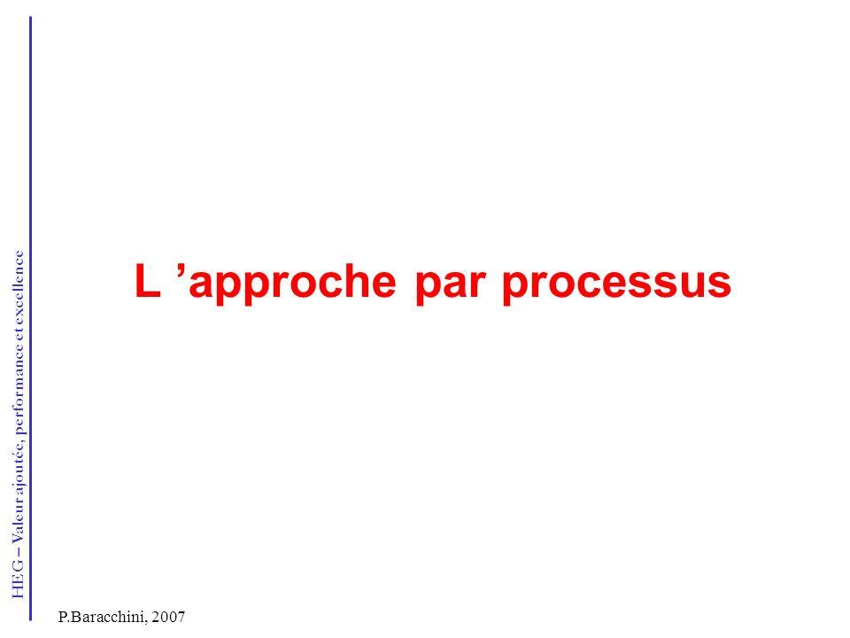 HEG – Valeur ajoutée, performance et excellence P.Baracchini, 2007 L approche par processus