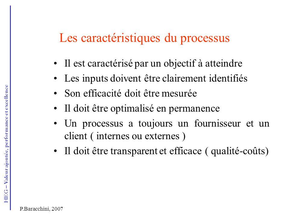 HEG – Valeur ajoutée, performance et excellence P.Baracchini, 2007 Les caractéristiques du processus Il est caractérisé par un objectif à atteindre Le