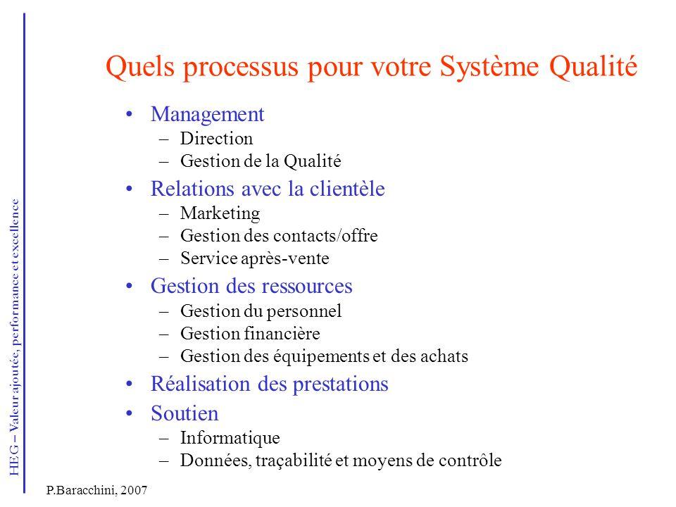 HEG – Valeur ajoutée, performance et excellence P.Baracchini, 2007 Quels processus pour votre Système Qualité Management –Direction –Gestion de la Qua
