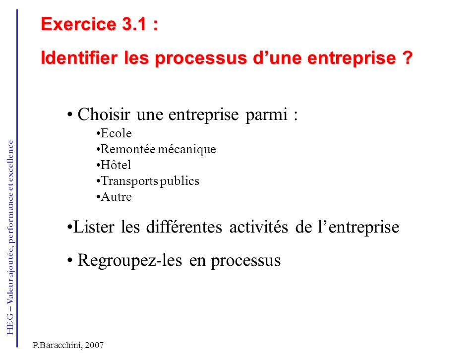 HEG – Valeur ajoutée, performance et excellence P.Baracchini, 2007 Exercice 3.1 : Identifier les processus dune entreprise ? Choisir une entreprise pa