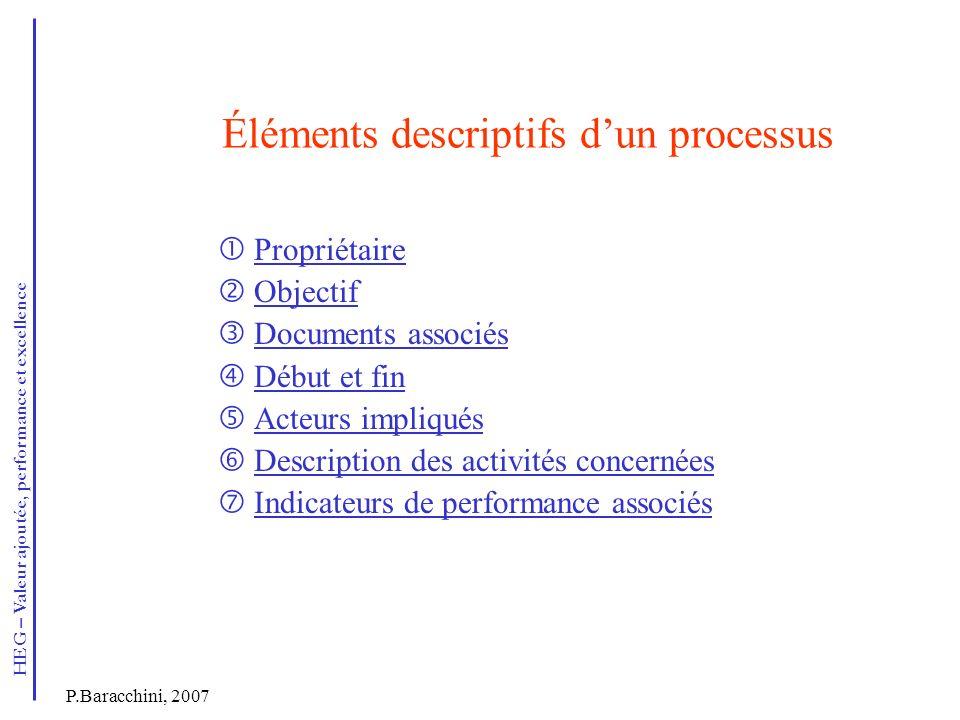 HEG – Valeur ajoutée, performance et excellence P.Baracchini, 2007 Éléments descriptifs dun processus Propriétaire Objectif Documents associés Début e