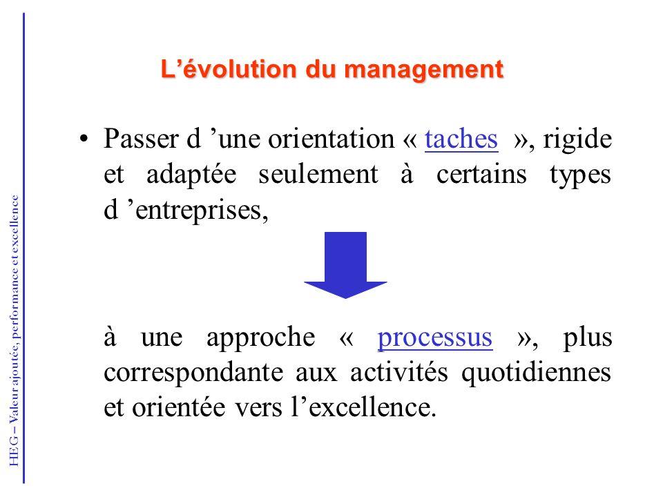 HEG – Valeur ajoutée, performance et excellence Lévolution du management Passer d une orientation « taches », rigide et adaptée seulement à certains t
