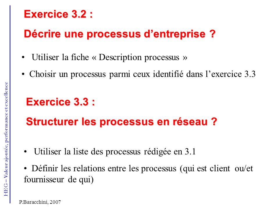 HEG – Valeur ajoutée, performance et excellence P.Baracchini, 2007 Exercice 3.2 : Décrire une processus dentreprise ? Utiliser la fiche « Description