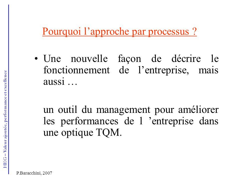 HEG – Valeur ajoutée, performance et excellence P.Baracchini, 2007 Pourquoi lapproche par processus ? Une nouvelle façon de décrire le fonctionnement