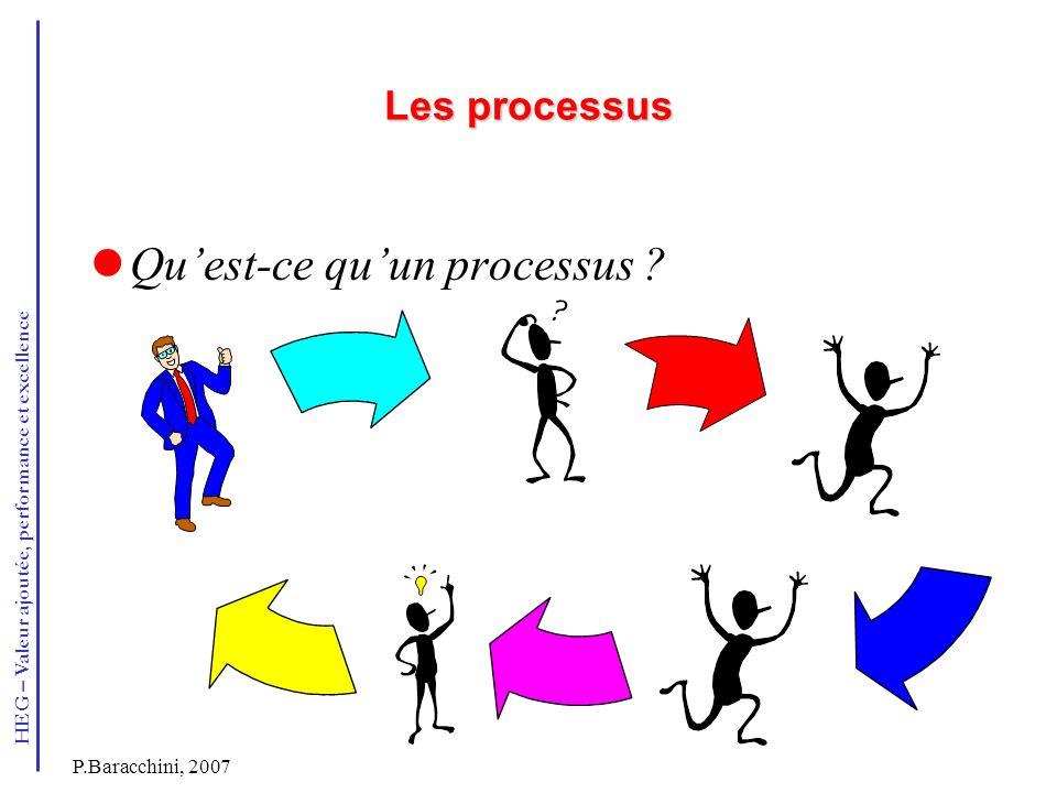 HEG – Valeur ajoutée, performance et excellence P.Baracchini, 2007 Les processus Quest-ce quun processus ?