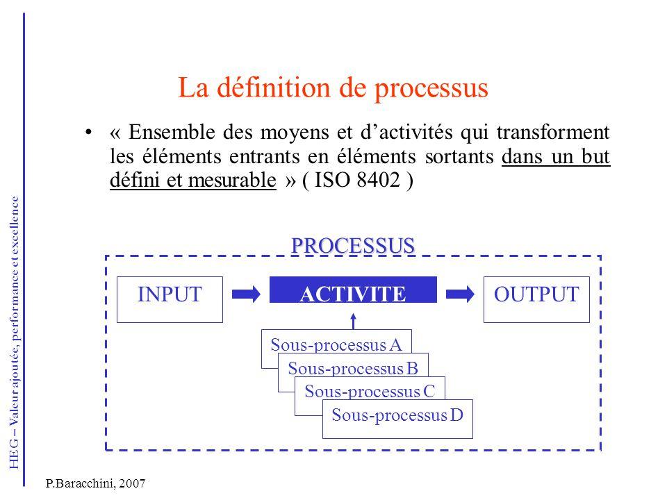 HEG – Valeur ajoutée, performance et excellence P.Baracchini, 2007 La définition de processus « Ensemble des moyens et dactivités qui transforment les