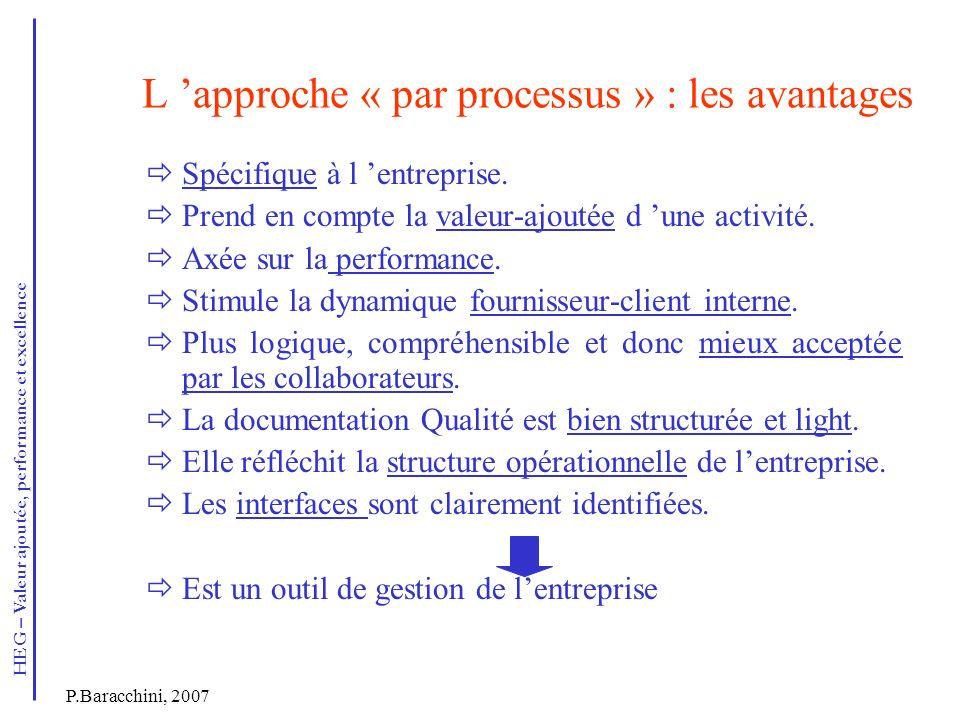HEG – Valeur ajoutée, performance et excellence P.Baracchini, 2007 L approche « par processus » : les avantages Spécifique à l entreprise. Prend en co