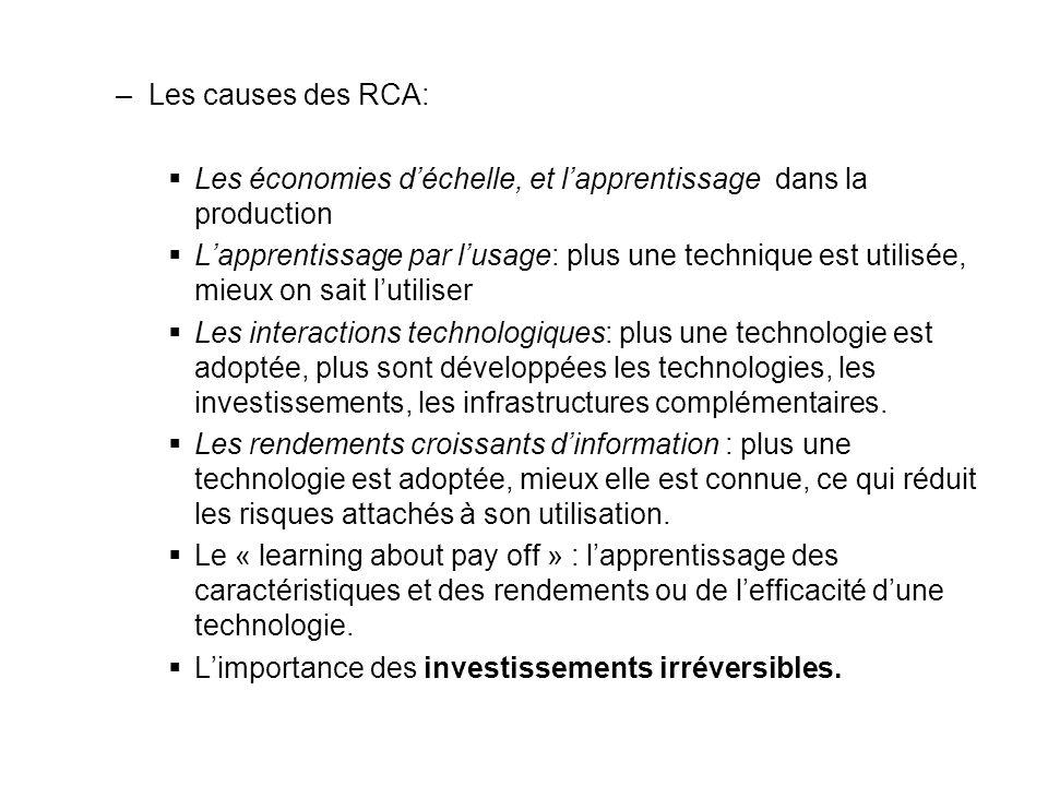 –Les causes des RCA: Les économies déchelle, et lapprentissage dans la production Lapprentissage par lusage: plus une technique est utilisée, mieux on sait lutiliser Les interactions technologiques: plus une technologie est adoptée, plus sont développées les technologies, les investissements, les infrastructures complémentaires.