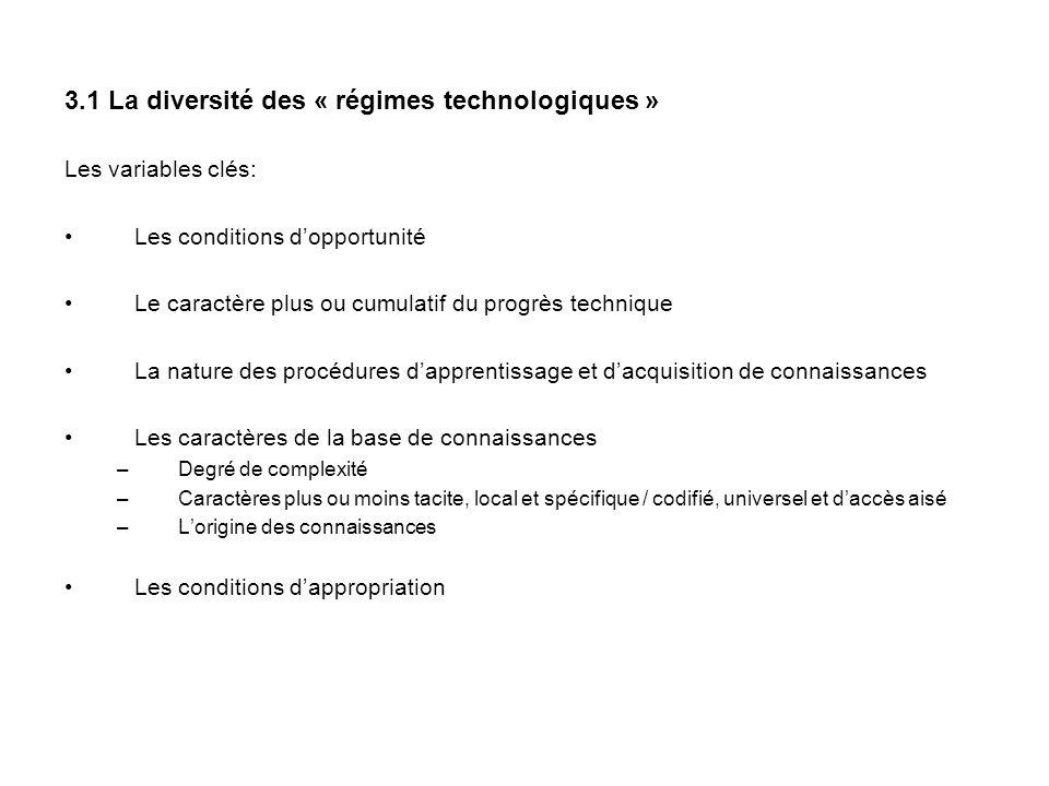 3.1 La diversité des « régimes technologiques » Les variables clés: Les conditions dopportunité Le caractère plus ou cumulatif du progrès technique La