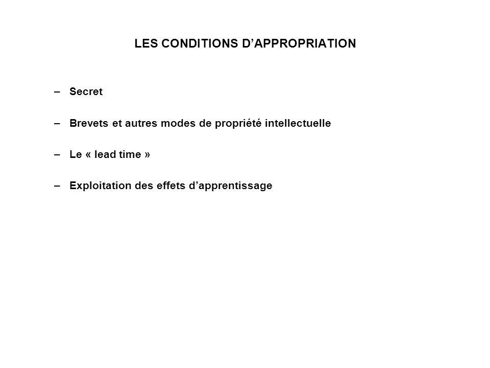 LES CONDITIONS DAPPROPRIATION –Secret –Brevets et autres modes de propriété intellectuelle –Le « lead time » –Exploitation des effets dapprentissage