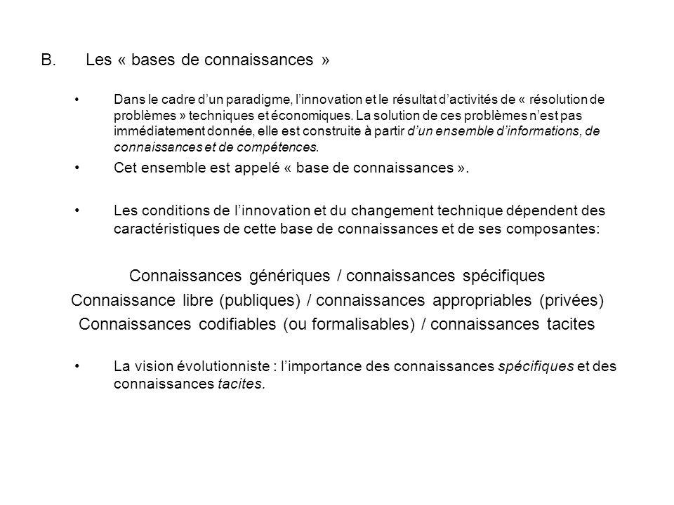B.Les « bases de connaissances » Dans le cadre dun paradigme, linnovation et le résultat dactivités de « résolution de problèmes » techniques et écono