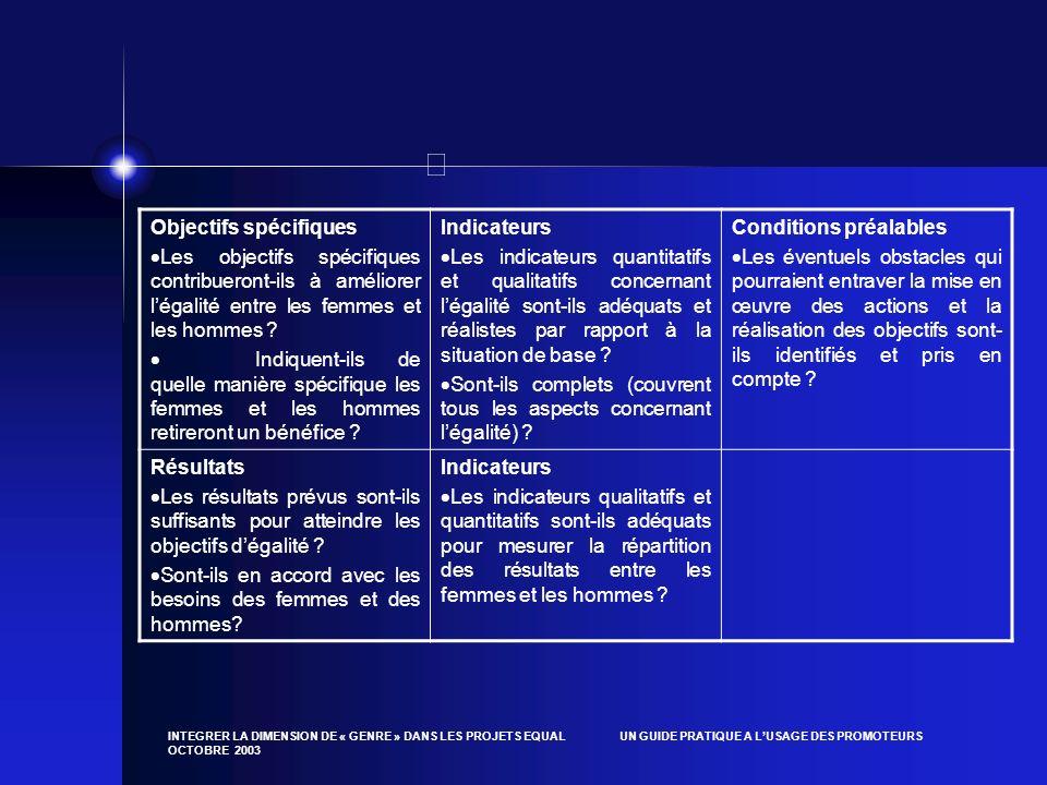 INTEGRER LA DIMENSION DE « GENRE » DANS LES PROJETS EQUAL UN GUIDE PRATIQUE A LUSAGE DES PROMOTEURS OCTOBRE 2003 Objectifs spécifiques Les objectifs s