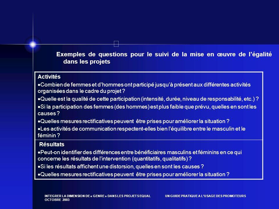 INTEGRER LA DIMENSION DE « GENRE » DANS LES PROJETS EQUAL UN GUIDE PRATIQUE A LUSAGE DES PROMOTEURS OCTOBRE 2003 Exemples de questions pour le suivi d