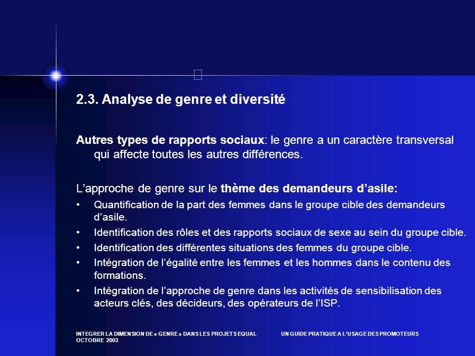 INTEGRER LA DIMENSION DE « GENRE » DANS LES PROJETS EQUAL UN GUIDE PRATIQUE A LUSAGE DES PROMOTEURS OCTOBRE 2003 2.3. Analyse de genre et diversité Au