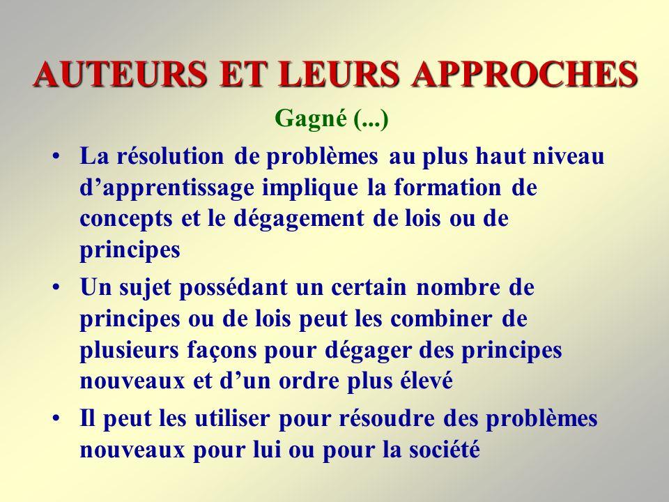 TYPES DE PROBLÈMES De fonction simple Dinstruments De processus Dorganisation Daménagement De structure De motivation