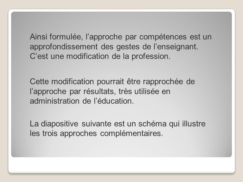 TAXONOMIES NIVEAUX Les « contenus » COMPÉTENCES OBJECTIFS TRANSFERT OBJECTIFS ESSAI DE REPRÉSENTATION GRAPHIQUE DUN PROGRAMME PROFESSIONNEL PAR COMPÉTENCES COMPÉTENCES (ACTUALISATION) COURS TRAVAIL (SAVOIRS, SAVOIRS-ÊTRE, SAVOIRS-FAIRE)
