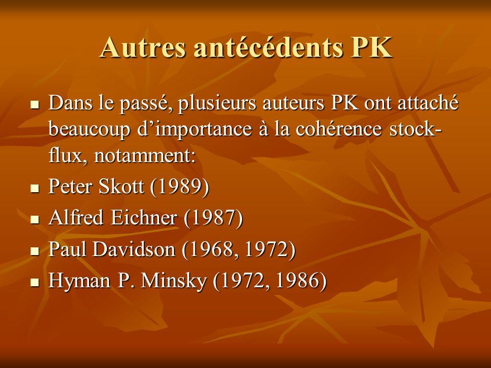 Autres antécédents PK Dans le passé, plusieurs auteurs PK ont attaché beaucoup dimportance à la cohérence stock- flux, notamment: Dans le passé, plusieurs auteurs PK ont attaché beaucoup dimportance à la cohérence stock- flux, notamment: Peter Skott (1989) Peter Skott (1989) Alfred Eichner (1987) Alfred Eichner (1987) Paul Davidson (1968, 1972) Paul Davidson (1968, 1972) Hyman P.
