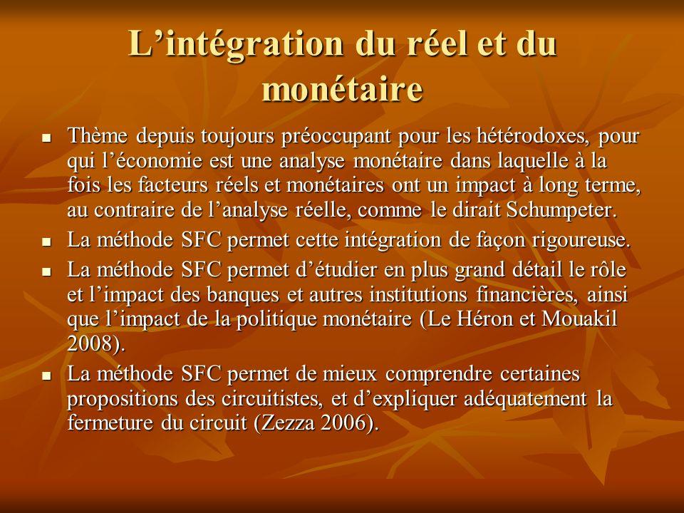 Lintégration du réel et du monétaire Thème depuis toujours préoccupant pour les hétérodoxes, pour qui léconomie est une analyse monétaire dans laquelle à la fois les facteurs réels et monétaires ont un impact à long terme, au contraire de lanalyse réelle, comme le dirait Schumpeter.