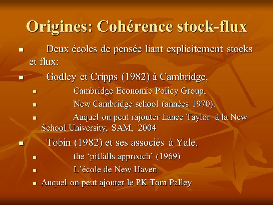 Origines: Cohérence stock-flux Deux écoles de pensée liant explicitement stocks et flux: Deux écoles de pensée liant explicitement stocks et flux: Godley et Cripps (1982) à Cambridge, Godley et Cripps (1982) à Cambridge, Cambridge Economic Policy Group, Cambridge Economic Policy Group, New Cambridge school (années 1970).