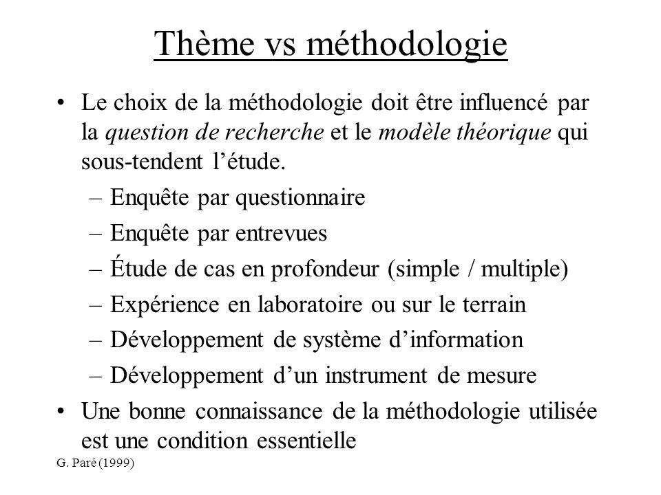 G. Paré (1999) Thème vs méthodologie Le choix de la méthodologie doit être influencé par la question de recherche et le modèle théorique qui sous-tend