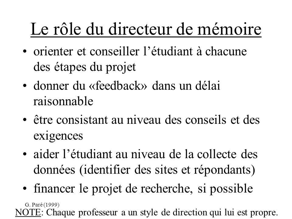G. Paré (1999) Le rôle du directeur de mémoire orienter et conseiller létudiant à chacune des étapes du projet donner du «feedback» dans un délai rais