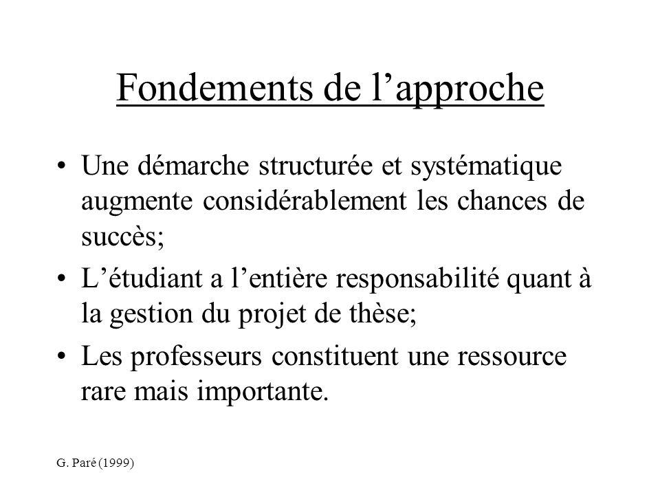 G. Paré (1999) Fondements de lapproche Une démarche structurée et systématique augmente considérablement les chances de succès; Létudiant a lentière r