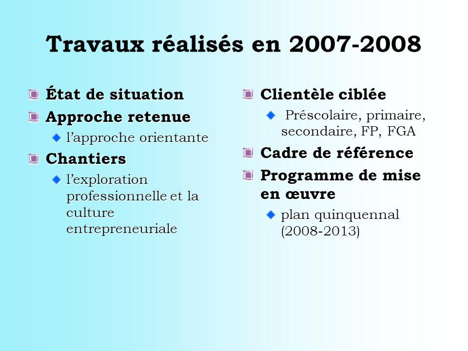 Travaux réalisés en 2007-2008 État de situation Approche retenue lapproche orientante Chantiers lexploration professionnelle et la culture entrepreneu