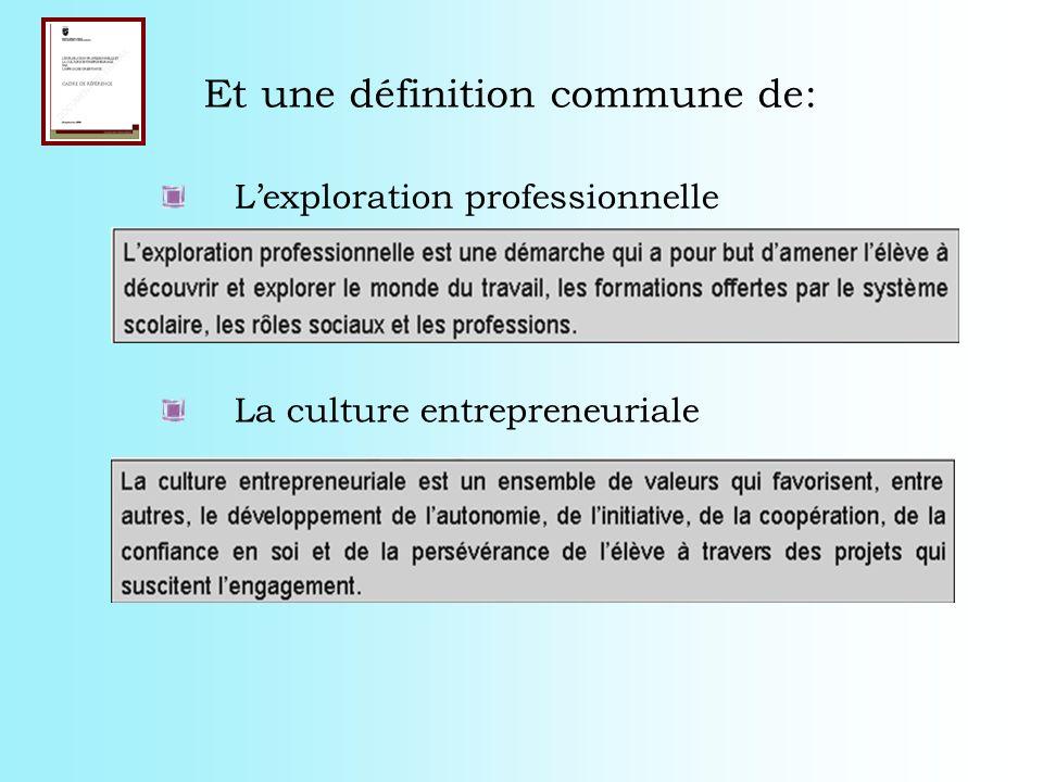 Et une définition commune de: Lexploration professionnelle La culture entrepreneuriale
