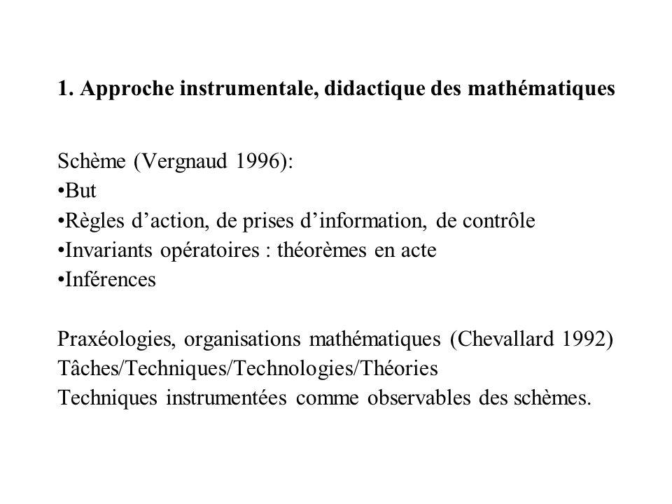 1. Approche instrumentale, didactique des mathématiques Schème (Vergnaud 1996): But Règles daction, de prises dinformation, de contrôle Invariants opé