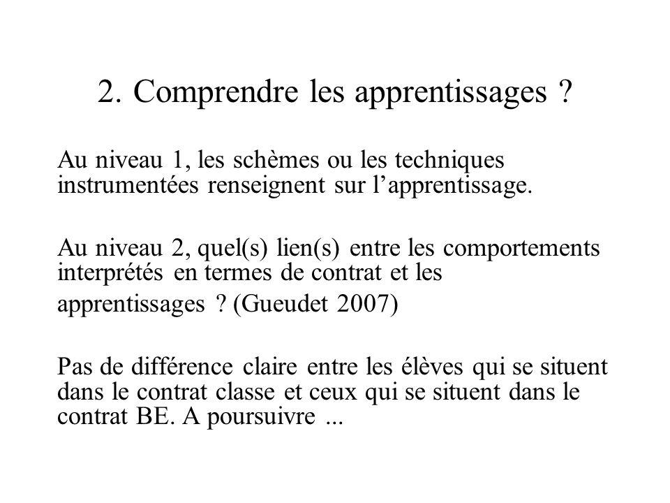 2. Comprendre les apprentissages ? Au niveau 1, les schèmes ou les techniques instrumentées renseignent sur lapprentissage. Au niveau 2, quel(s) lien(