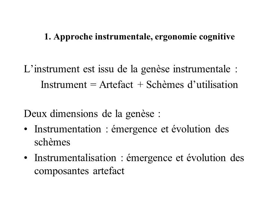 1. Approche instrumentale, ergonomie cognitive Linstrument est issu de la genèse instrumentale : Instrument = Artefact + Schèmes dutilisation Deux dim